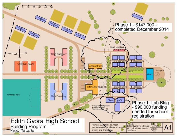 Site Master Plan - Phase 1